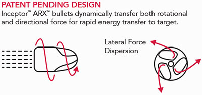 ARX Energy Transfer